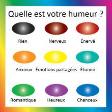 Bague d'humeur qui change de couleur en fonction de votre émotion